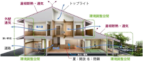 concept_model