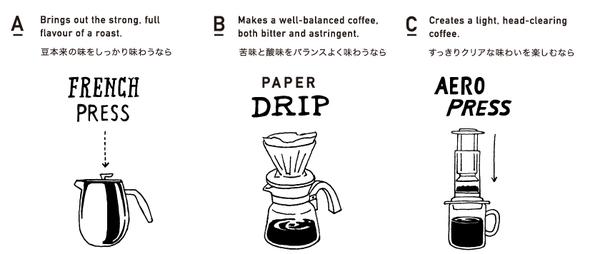 menu_brew