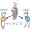 京町家を活用マッチング制度