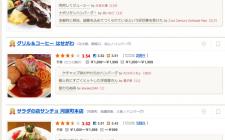 京都の洋食(その10)