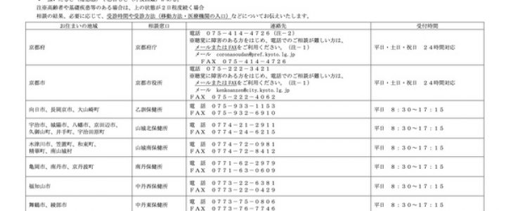 【京都】ゴールデンウィーク中の救急医療体制