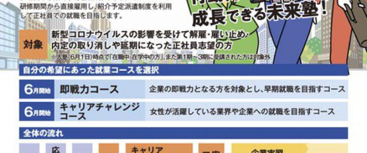 【研修生募集中】京都未来塾